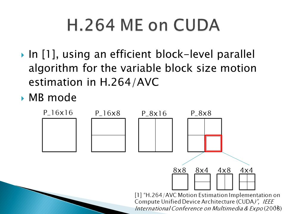  In [1], using an efficient block-level parallel algorithm for the variable block size motion estimation in H.264/AVC  MB mode [1] H.264/AVC Motion Estimation Implementation on Compute Unified Device Architecture (CUDA) , IEEE International Conference on Multimedia & Expo (2008) P_16x16 P_16x8 P_8x16 P_8x8 8x88x44x84x4 12