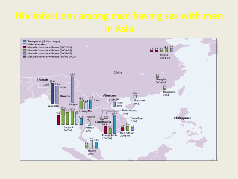 HIV infections among men having sex with men in Asia