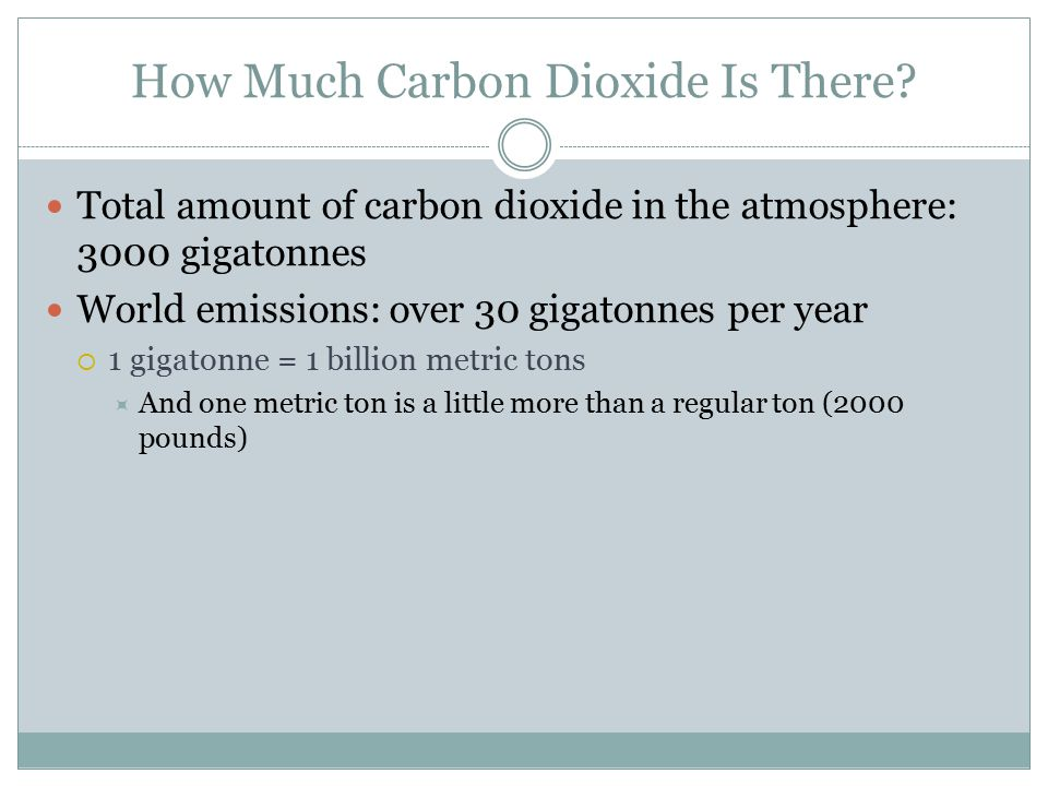 How Much Carbon Dioxide Is There.