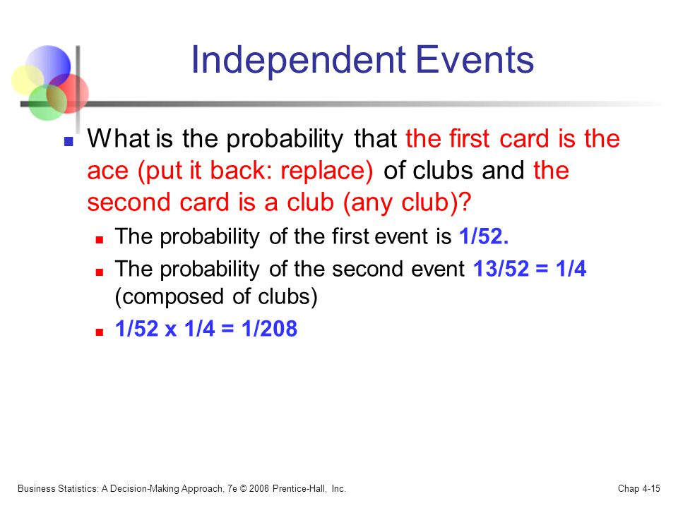 Independent Events What is the probability that the first card is the ace (put it back: replace) of clubs and the second card is a club (any club).