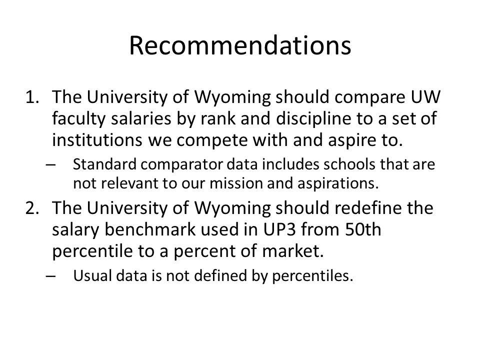 Salary Findings April 25 th, 2011 Faculty Senate Budget