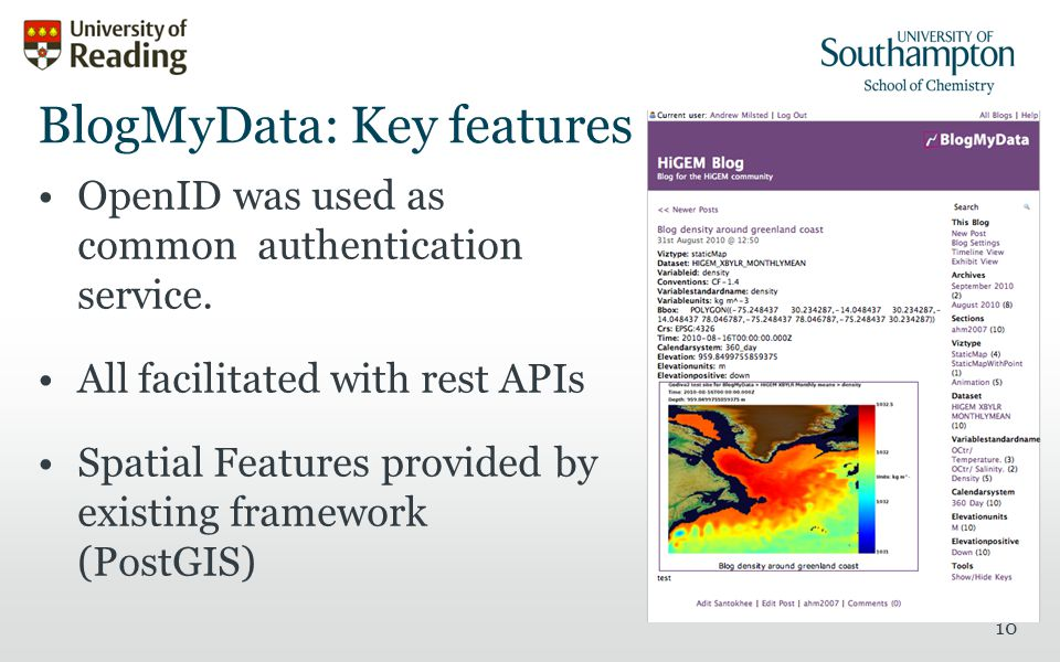 BlogMyData: Key features OpenID was used as common authentication service.