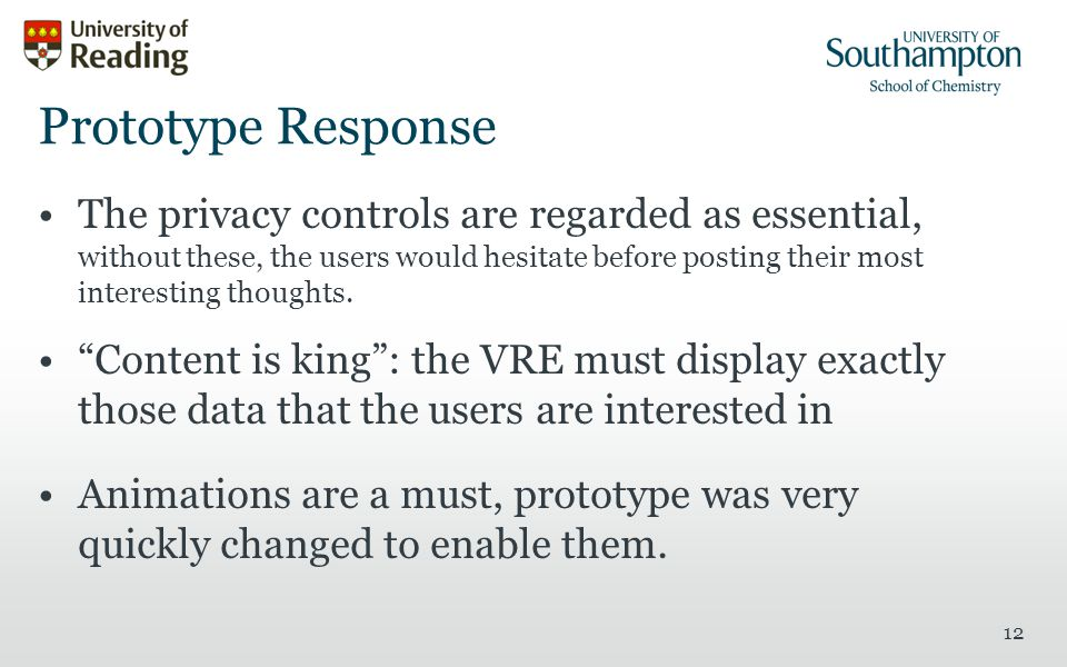 12 Prototype Response The privacy controls are regarded as essential, without these, the users would hesitate before posting their most interesting thoughts.
