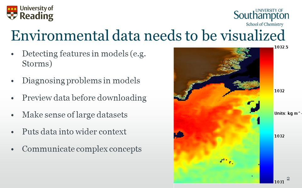 2 Environmental data needs to be visualized Detecting features in models (e.g.