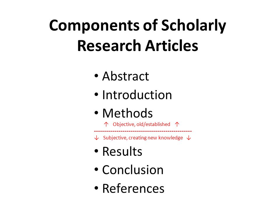 components of a research abstract