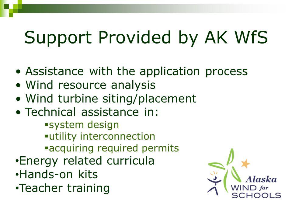 Wind For Schools Energy Educators Webinar August 12 Ppt Download