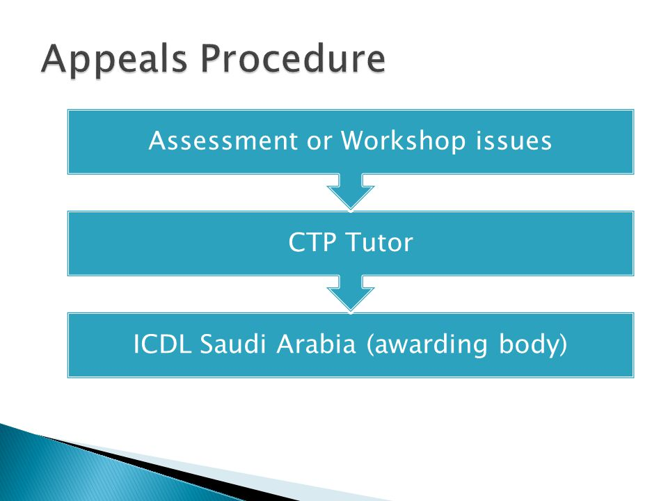 ICDL Saudi Arabia (awarding body) CTP Tutor Assessment or Workshop issues