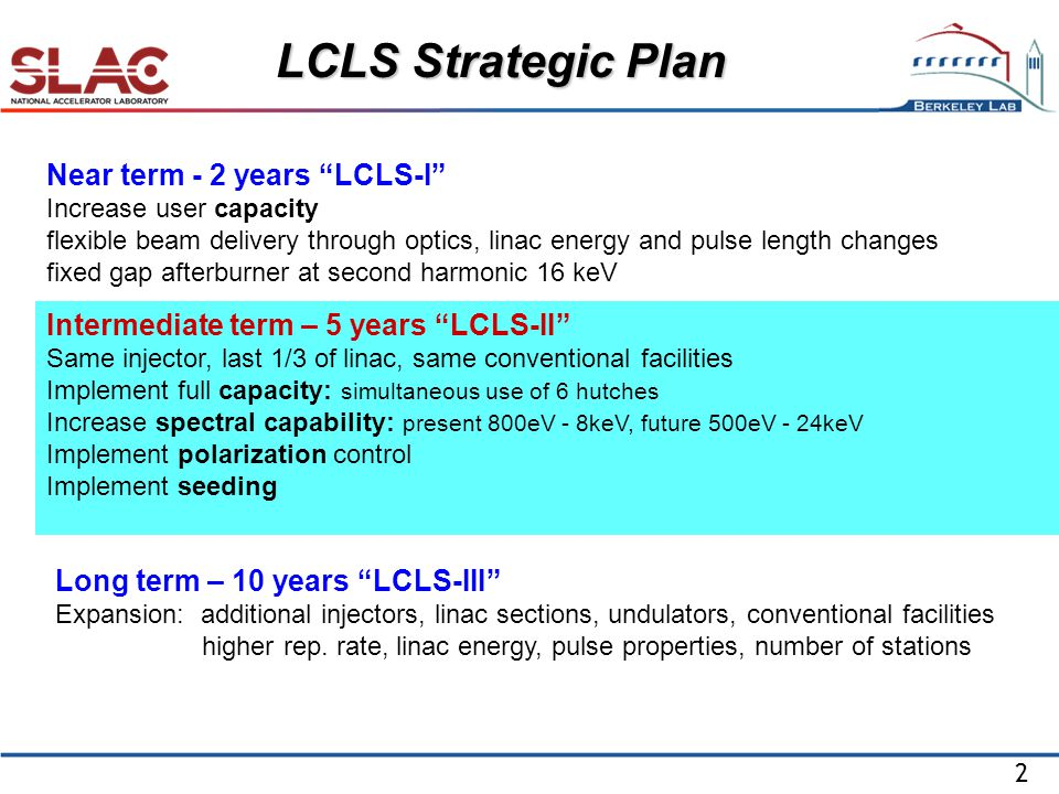 2 LCLS Strategic Plan Near term - 2 years LCLS-I Increase user capacity flexible beam delivery through optics, linac energy and pulse length changes fixed gap afterburner at second harmonic 16 keV Intermediate term – 5 years LCLS-II Same injector, last 1/3 of linac, same conventional facilities Implement full capacity: simultaneous use of 6 hutches Increase spectral capability: present 800eV - 8keV, future 500eV - 24keV Implement polarization control Implement seeding Long term – 10 years LCLS-III Expansion: additional injectors, linac sections, undulators, conventional facilities higher rep.