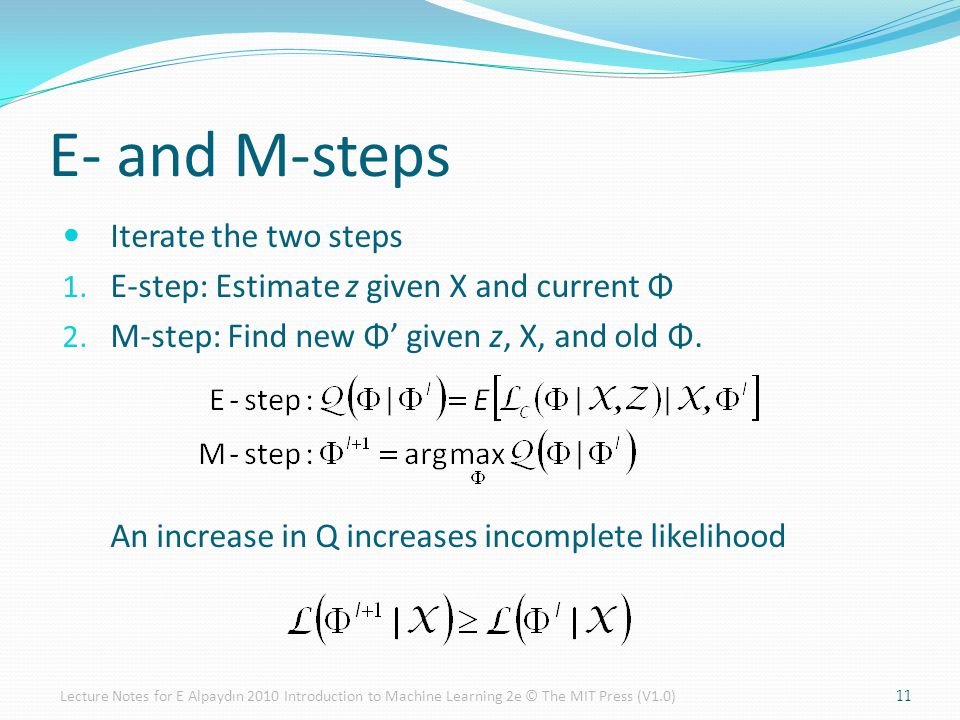 Iterate the two steps 1. E-step: Estimate z given X and current Φ 2.