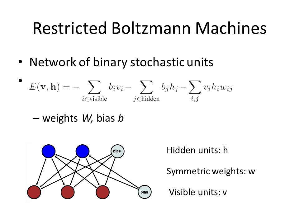 Restricted Boltzmann Machines Network of binary stochastic units – weights W, bias b Hidden units: h Symmetric weights: w Visible units: v
