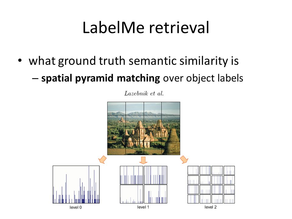 what ground truth semantic similarity is – spatial pyramid matching over object labels