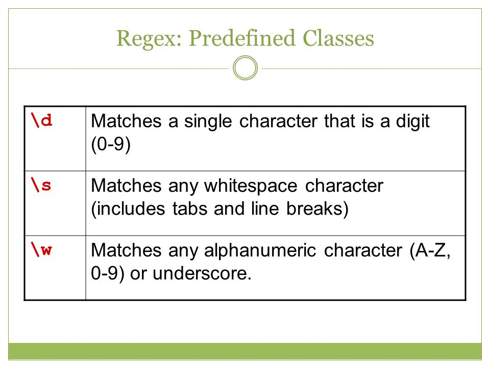 Regex: Predefined Classes \d Matches a single character that is a digit (0-9) \s Matches any whitespace character (includes tabs and line breaks) \w Matches any alphanumeric character (A-Z, 0-9) or underscore.