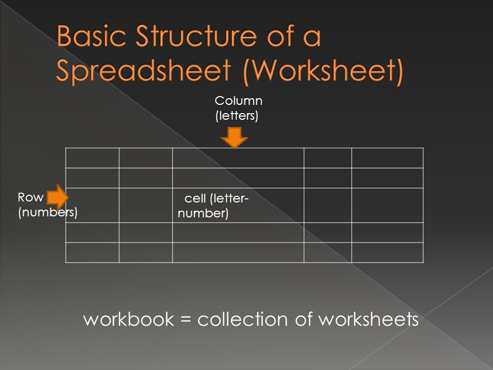 2 cell (letter- number) column (letters) row (numbers) workbook =  collection of worksheets