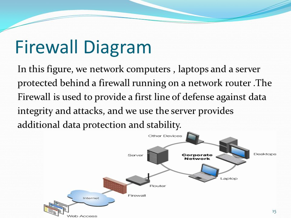 Presented By Serge Kpan Ltec Network Systems Administration Ppt Download