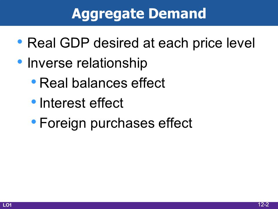 Aggregate Demand Real GDP desired at each price level Inverse relationship Real balances effect Interest effect Foreign purchases effect LO1 12-2