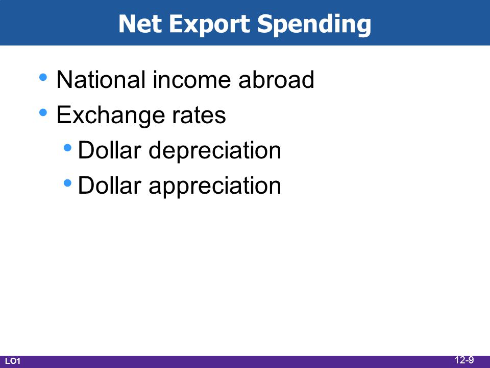 Net Export Spending National income abroad Exchange rates Dollar depreciation Dollar appreciation LO1 12-9