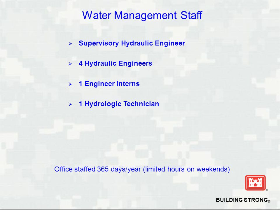 BUILDING STRONG ® Water Management Staff  Supervisory Hydraulic Engineer  4 Hydraulic Engineers  1 Engineer Interns  1 Hydrologic Technician Office staffed 365 days/year (limited hours on weekends)