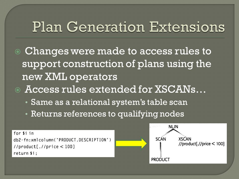  Changes were made to access rules to support construction of plans using the new XML operators  Access rules extended for XSCANs… Same as a relational system's table scan Returns references to qualifying nodes