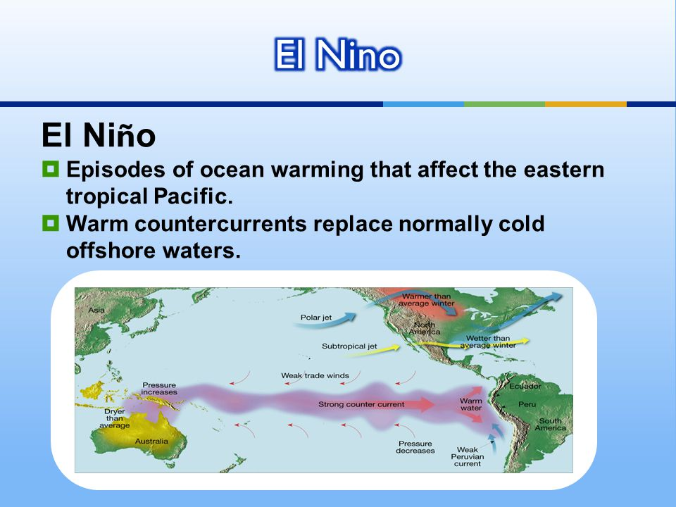 El Ni ñ o  Episodes of ocean warming that affect the eastern tropical Pacific.