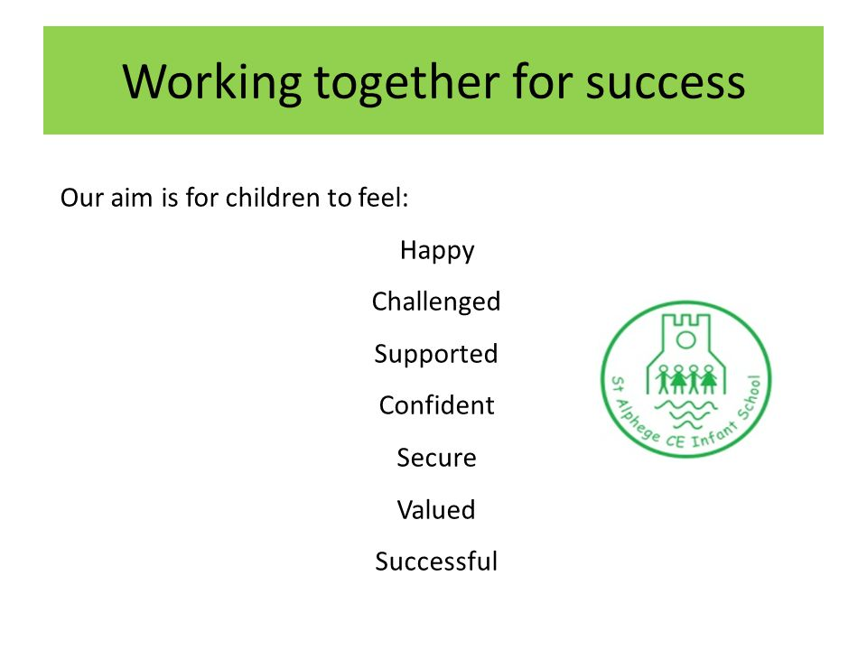 Working together for success Our aim is for children to feel: Happy Challenged Supported Confident Secure Valued Successful