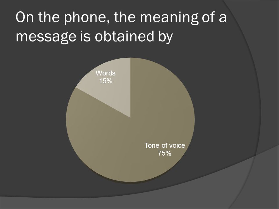 On the phone, the meaning of a message is obtained by