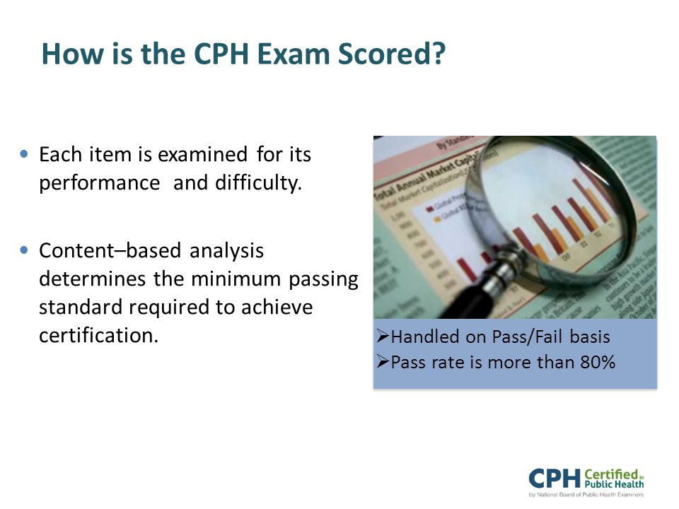 How is the CPH Exam Scored.