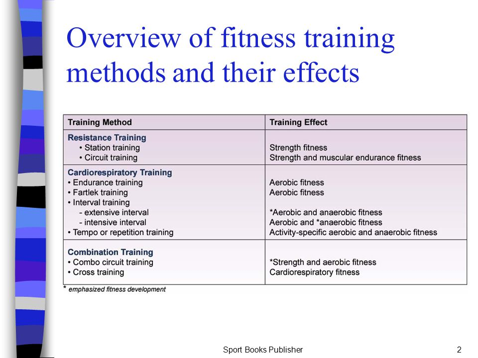 he effect of a training program The next step in the training process is to create a training framework that will help guide you as you set up a training program information on how to use the framework is included in this section.