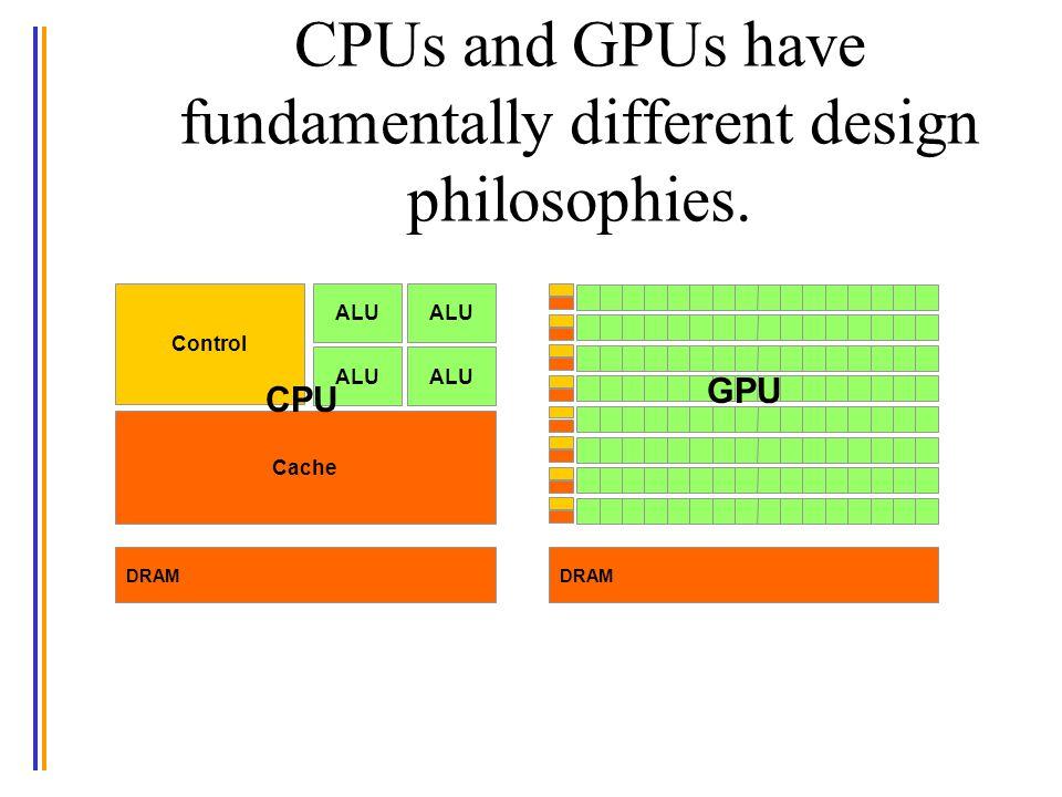GPUs  An enlarging peak performance advantage: –Calculation