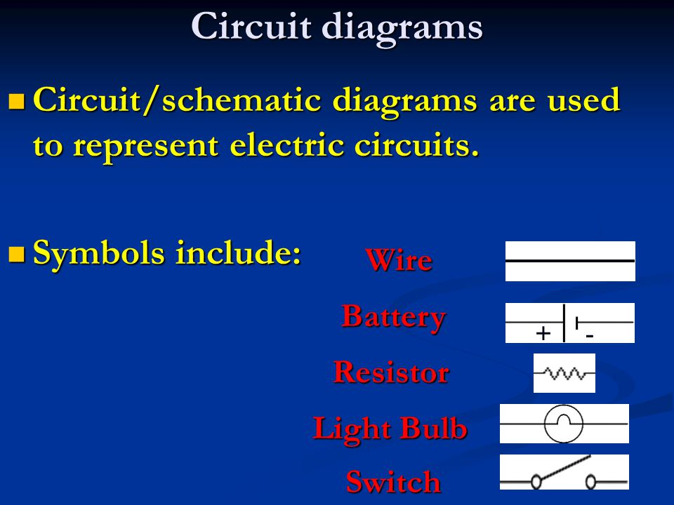 Circuit diagrams Circuit/schematic diagrams are used to represent electric circuits.