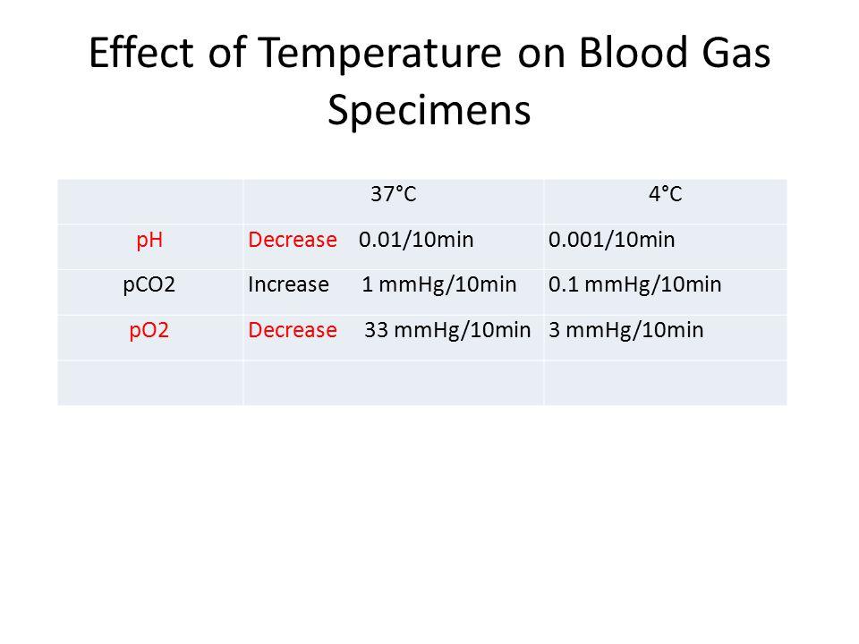 Blood Gases Specimen Collection And Handling Arterial Specimen