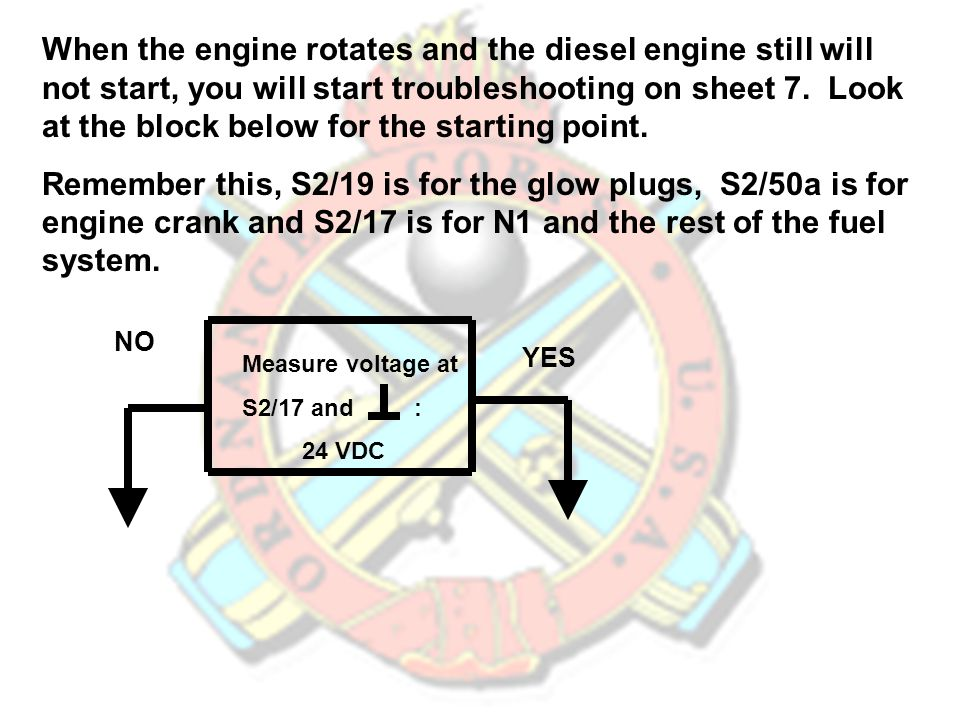 When the engine rotates and the diesel engine still will not start, you will start troubleshooting on sheet 7.