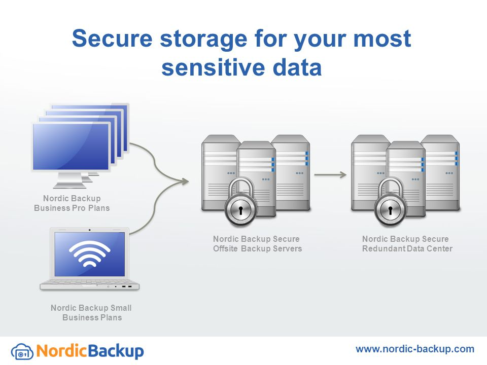 Secure storage for your most sensitive data Nordic Backup Secure Offsite Backup Servers Nordic Backup Secure Redundant Data Center Nordic Backup Small Business Plans Nordic Backup Business Pro Plans