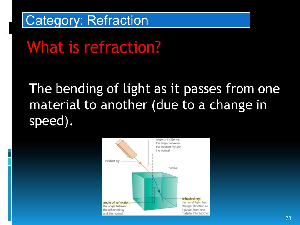 What is refraction.