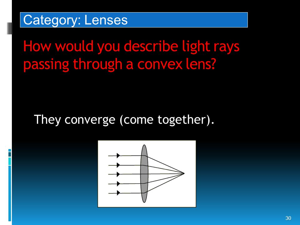 How would you describe light rays passing through a convex lens.