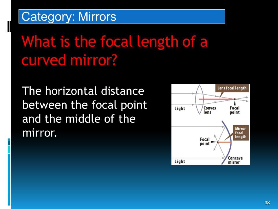 What is the focal length of a curved mirror.
