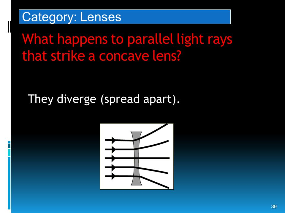 What happens to parallel light rays that strike a concave lens.