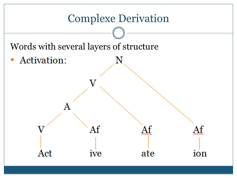 Complexe Derivation Words with several layers of structure Activation:N V A VAfAfAf Activeateion