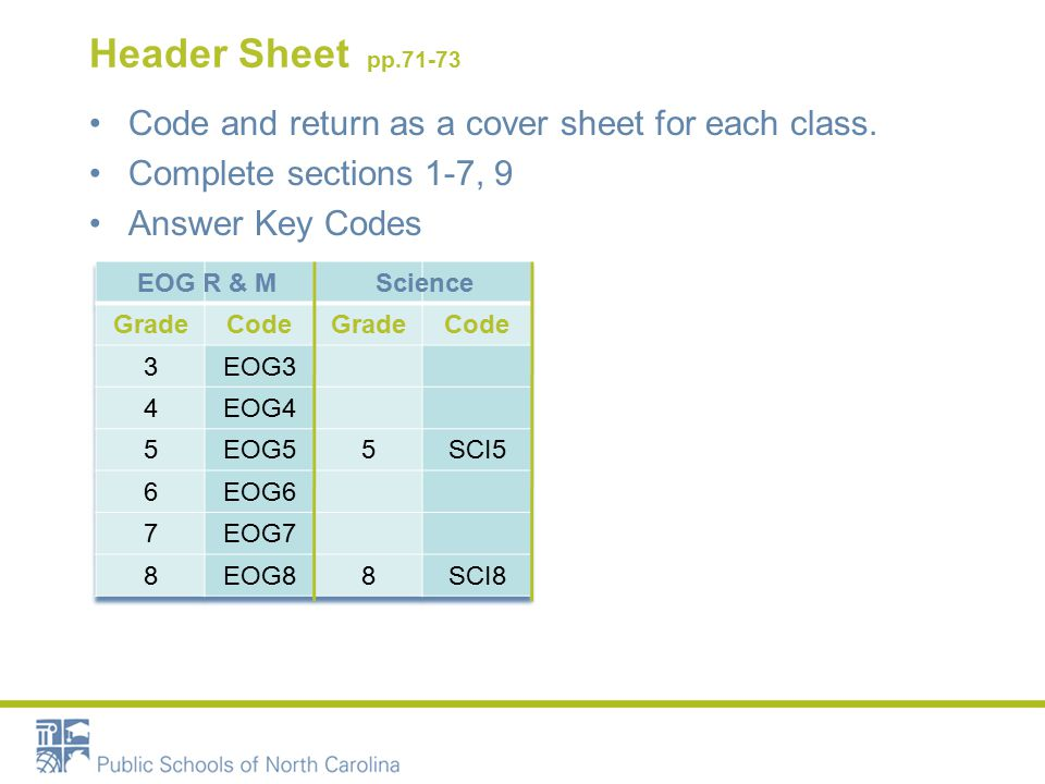 Header Sheet pp Code and return as a cover sheet for each class.