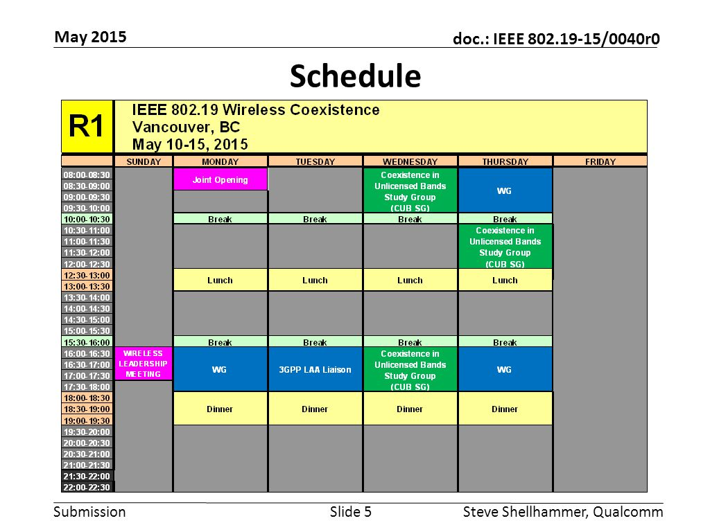 Submission doc.: IEEE /0040r0 Schedule Slide 5Steve Shellhammer, Qualcomm May 2015