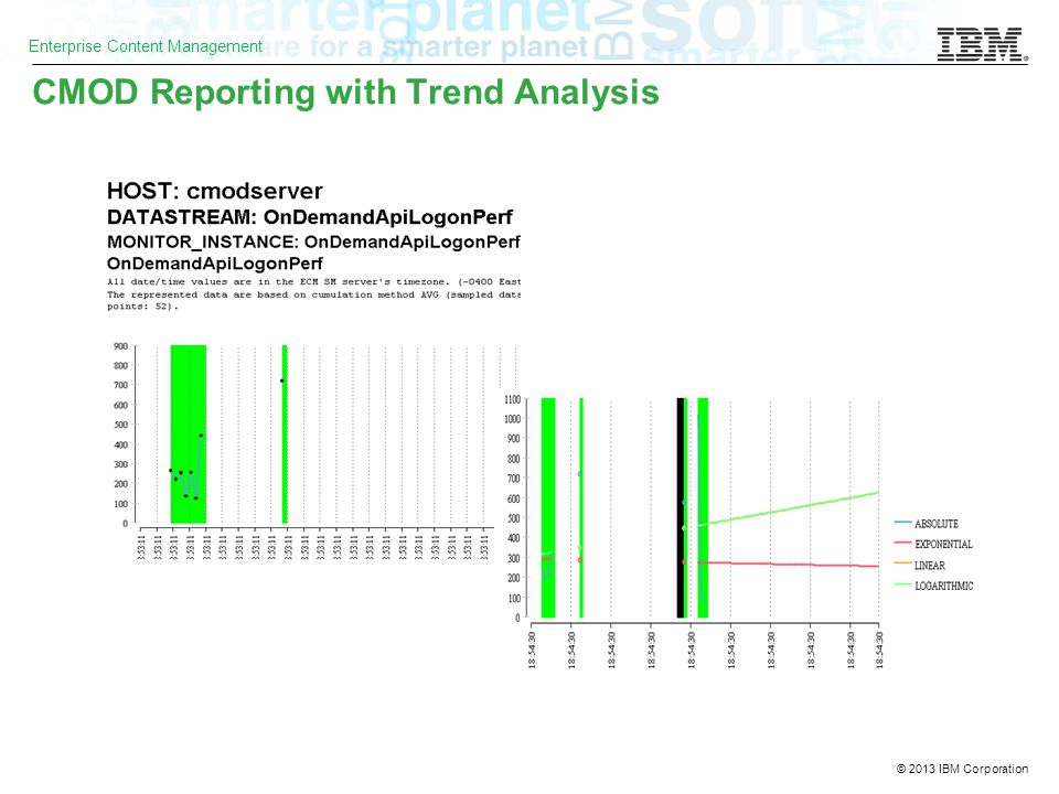 © 2013 IBM Corporation Enterprise Content Management CMOD Reporting with Trend Analysis