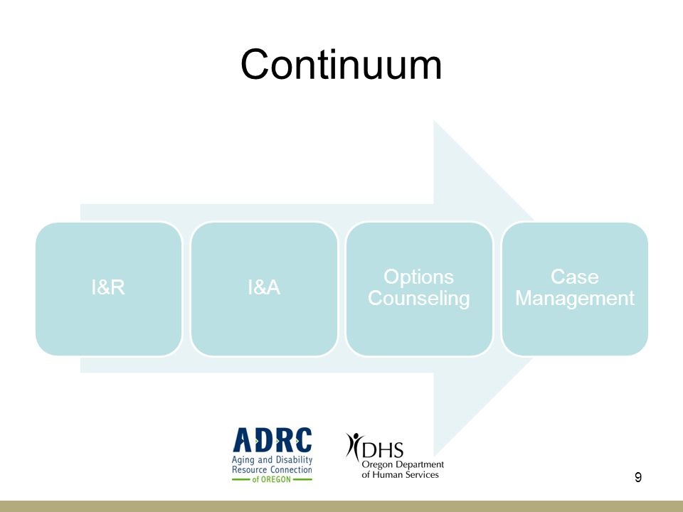 Continuum 9 I&RI&A Options Counseling Case Management