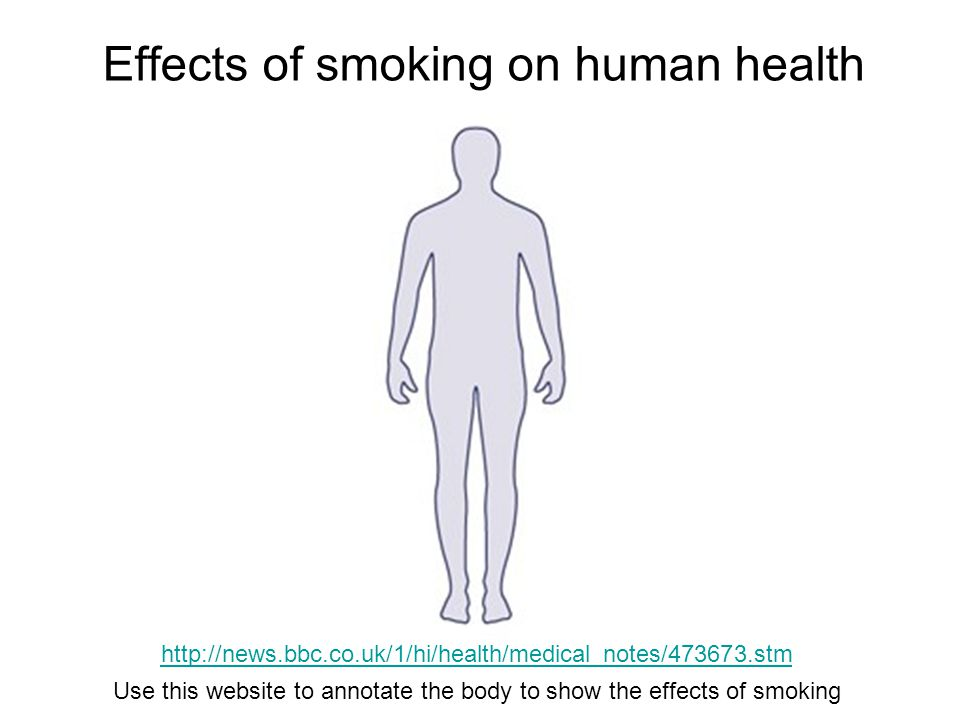 the classification of smokers according to the effects of smoking on them physically and psychologic Blind to asthma status, jobs were coded to the international standard classification of occupations 1988 and an asthma specific job exposure matrix (asjem) with an expert re-evaluation step.