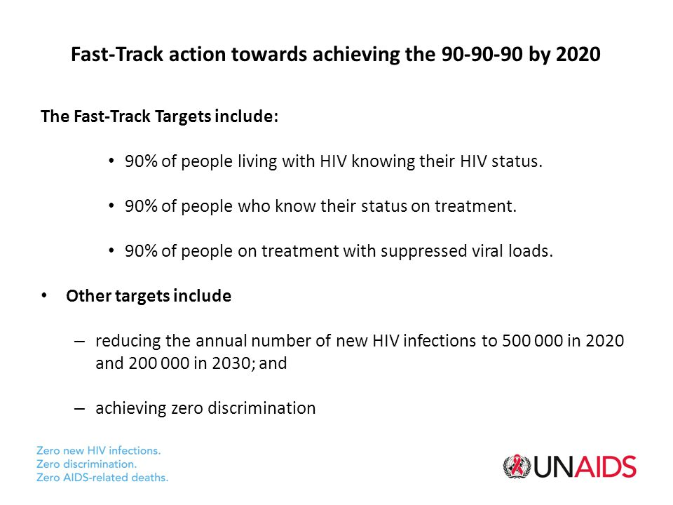 Fast-Track action towards achieving the by 2020 The Fast-Track Targets include: 90% of people living with HIV knowing their HIV status.
