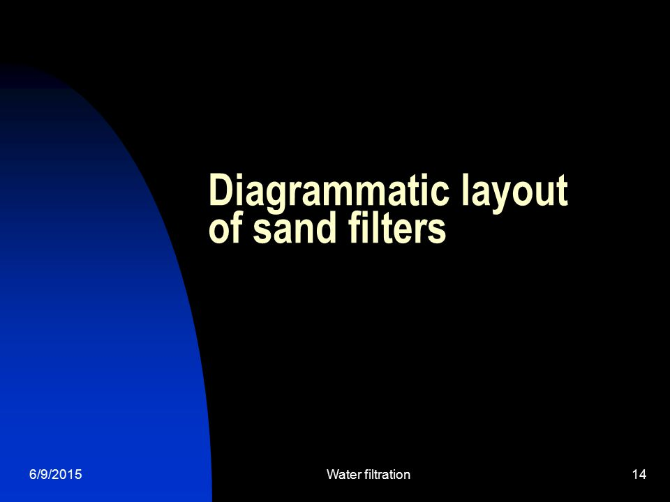6/9/2015Water filtration14 Diagrammatic layout of sand filters