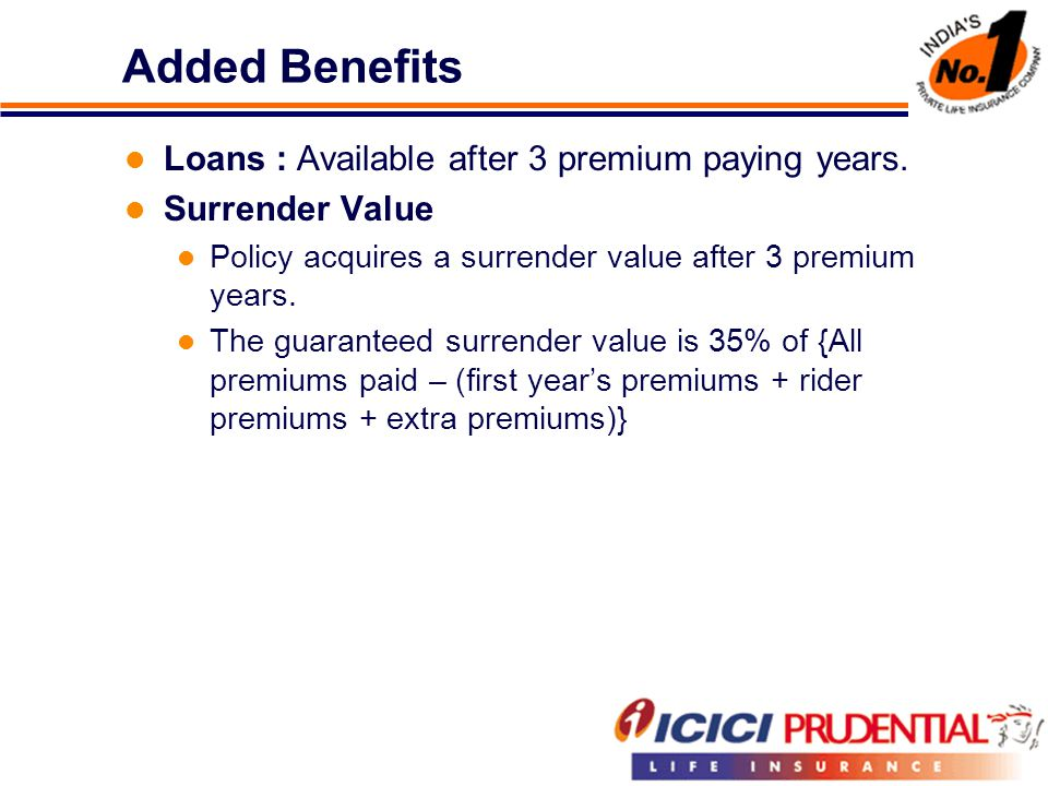 Added Benefits Loans : Available after 3 premium paying years.