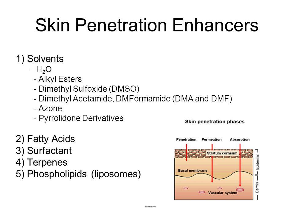 Skin Penetration Enhancers 1) Solvents - H 2 O - Alkyl Esters