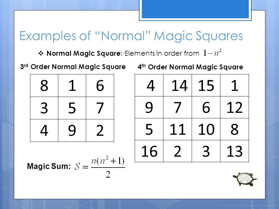 Using Magic Squares to Study Algebraic Structure Bret