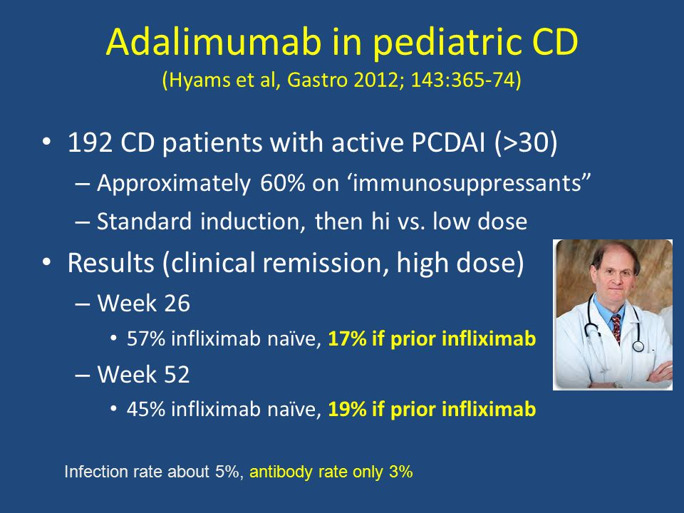 Adalimumab in pediatric CD (Hyams et al, Gastro 2012; 143:365-74) 192 CD patients with active PCDAI (>30) – Approximately 60% on 'immunosuppressants – Standard induction, then hi vs.
