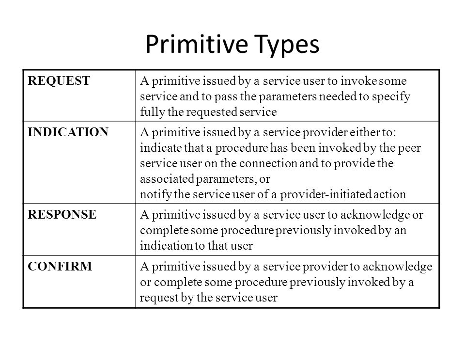 Primitive Types REQUESTA primitive issued by a service user to invoke some service and to pass the parameters needed to specify fully the requested service INDICATIONA primitive issued by a service provider either to: indicate that a procedure has been invoked by the peer service user on the connection and to provide the associated parameters, or notify the service user of a provider-initiated action RESPONSEA primitive issued by a service user to acknowledge or complete some procedure previously invoked by an indication to that user CONFIRMA primitive issued by a service provider to acknowledge or complete some procedure previously invoked by a request by the service user