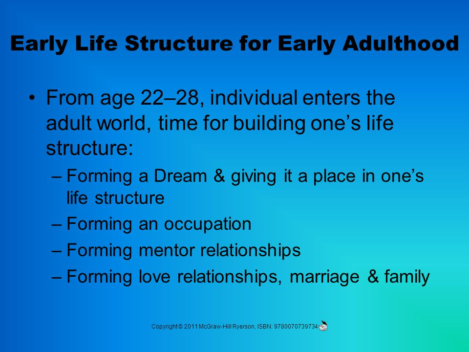 Early Life Structure for Early Adulthood From age 22–28, individual enters the adult world, time for building one's life structure: –Forming a Dream & giving it a place in one's life structure –Forming an occupation –Forming mentor relationships –Forming love relationships, marriage & family Copyright © 2011 McGraw-Hill Ryerson, ISBN: